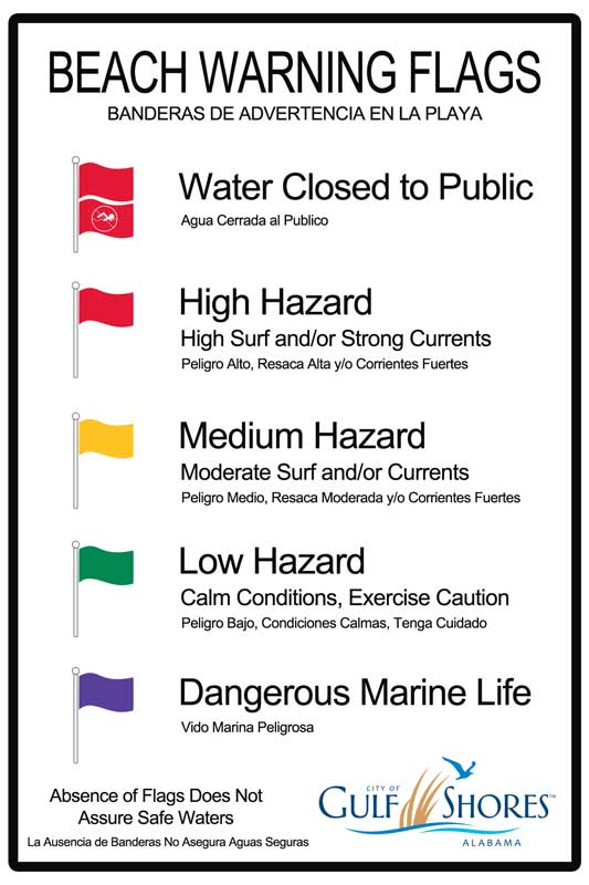 Gulf Shores Beach Warning Flags